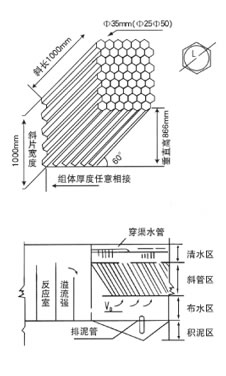 蜂窝斜管图1